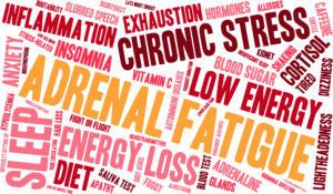 Adrenal Fatigue Words