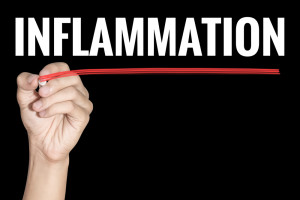 Inflammation of Adrenal Glands