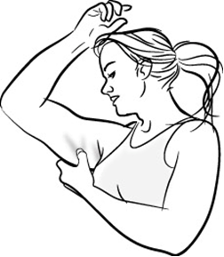 Thyroid Fat Under Arms